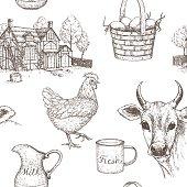 Farming seamless pattern.