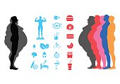 fat body, weight loss, overweight silhouette illustration