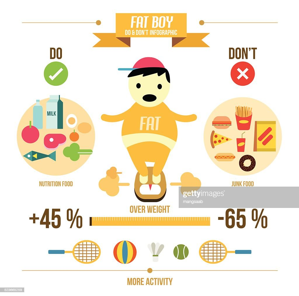 Fat boy. Childhood Obesity Info graphic.