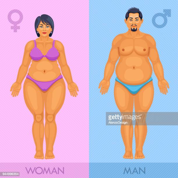 Fat human body Male and Female