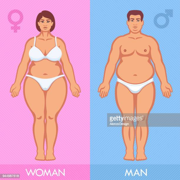 Fat man and woman