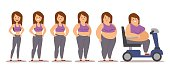 Fat man cartoon style different stages vector illustration. Obesity process