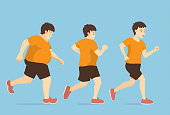 Fat man jogging to slim shape in 3 step.
