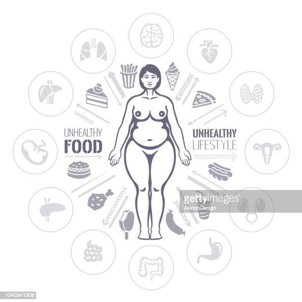 fat woman. danger of obesity - body conscious stock illustrations, clip art, cartoons, & icons