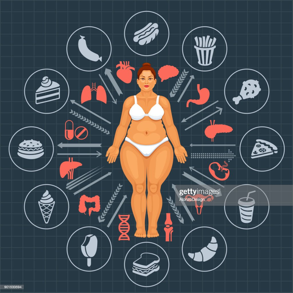 Fat Woman. Danger of obesity : stock illustration