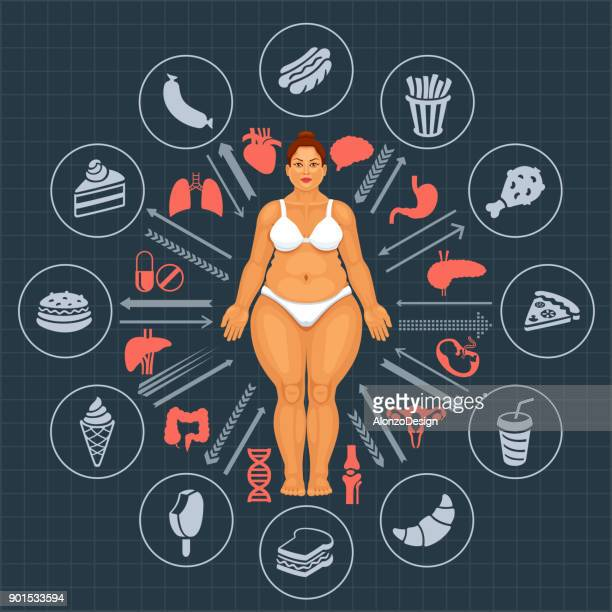 Fat Woman. Danger of obesity