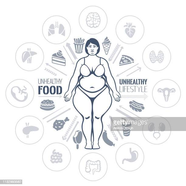 fat woman. unhealthy lifestyle - unhealthy living stock illustrations, clip art, cartoons, & icons