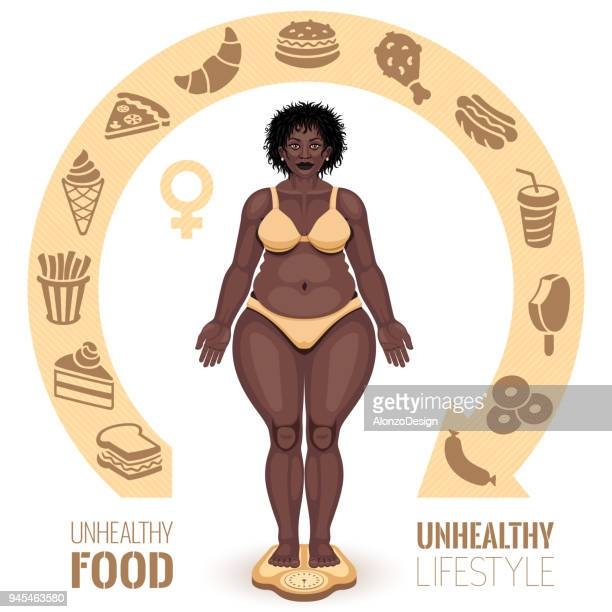 Fat woman with unhealthy lifestyle