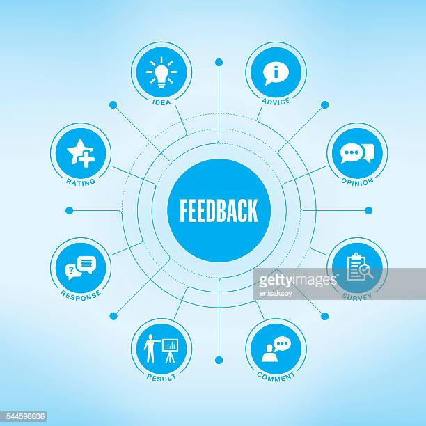 feedback chart with keywords and icons - customer focused stock illustrations