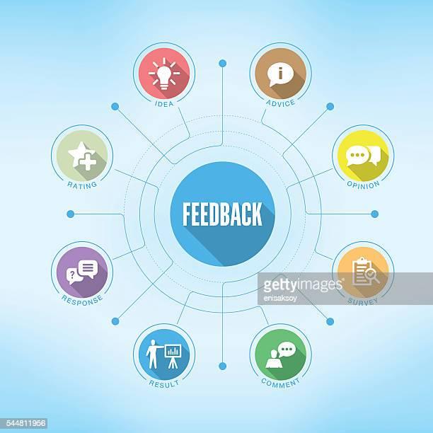 Feedback chart with keywords and icons