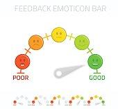 Feedback emoticon bar.