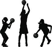 Female Basketball Players