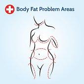 Female body fat problem areas