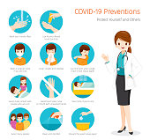 Female Doctor With Coronavirus Disease, Covid-19 Preventions, Steps to Protection Yourself And Others