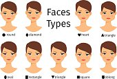 Female face shapes