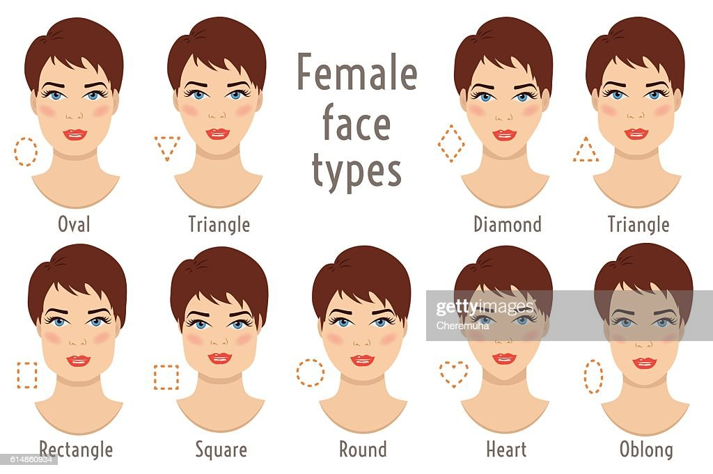 Female face shapes. Woman face types chart. Vector icon illustration.