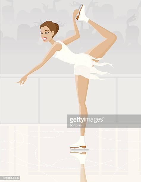 雌フィギュアスケート