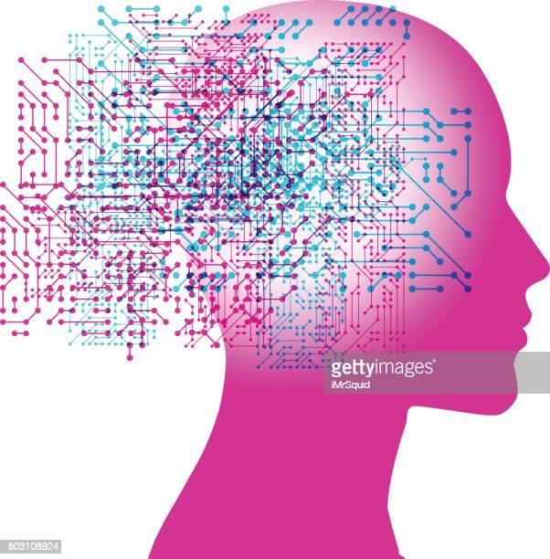 AI Female Mind