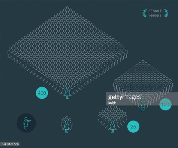 Weibliche Team Lead - Infografik - Übersicht-Symbol