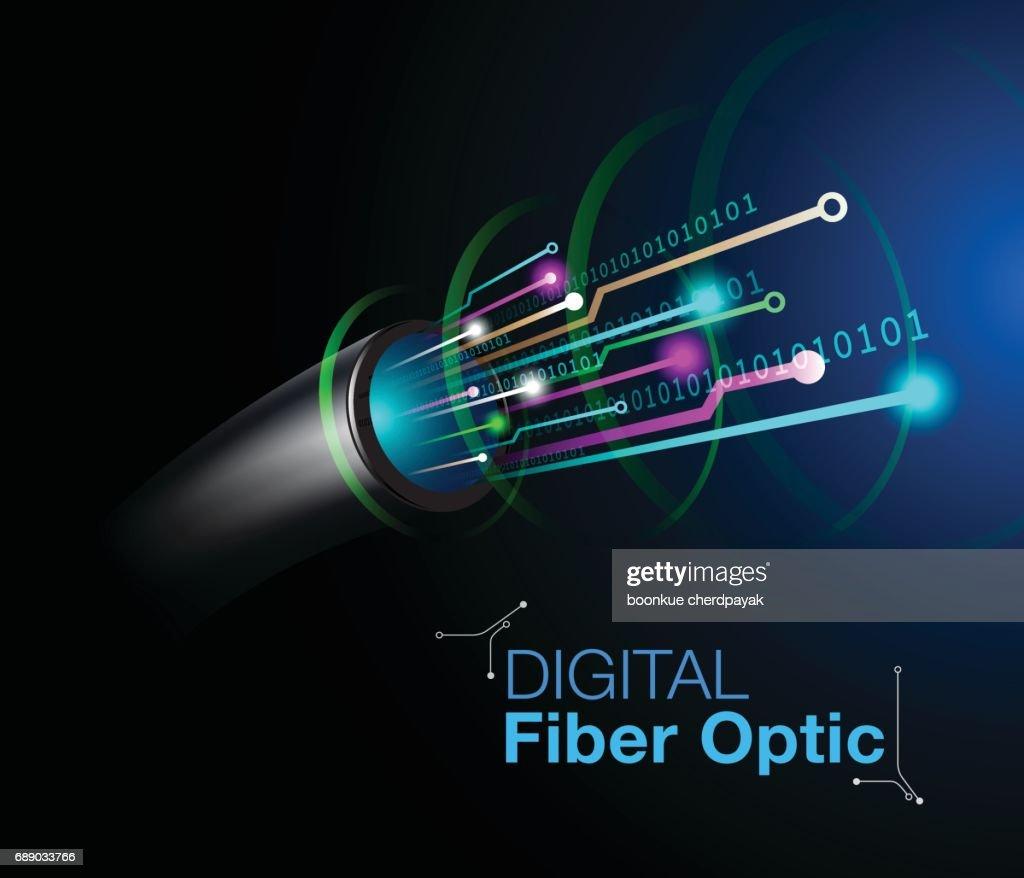 fiber optic Technology digital