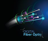 fiber optic Technology digital