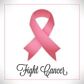 Fight Cancer Theme