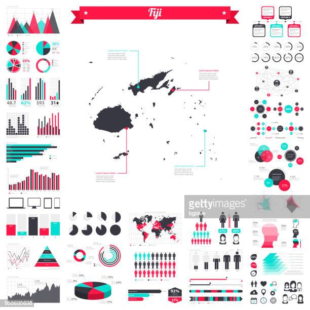 Fiji map with infographic elements - Big creative graphic set