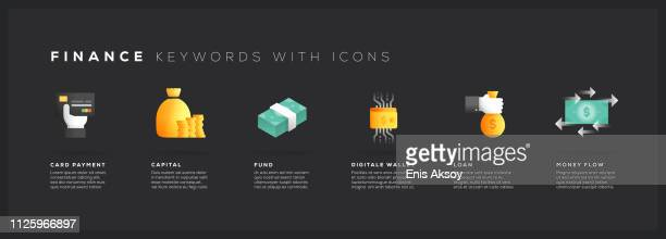 Finance Keywords with Icons