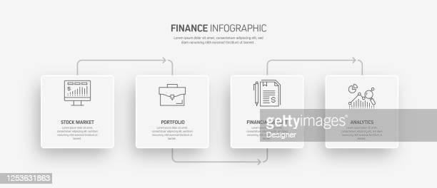 finance related process infografikvorlage. prozesszeitleistendiagramm. workflow-layout mit linearen symbolen - kapitalrendite stock-grafiken, -clipart, -cartoons und -symbole