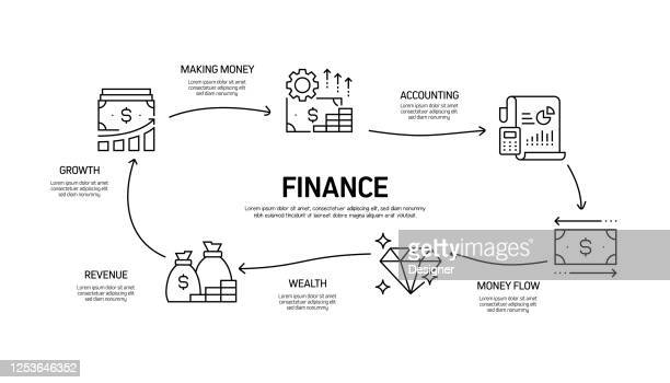 finance related process infographic template. process timeline chart. workflow layout with linear icons - finance and economy stock illustrations