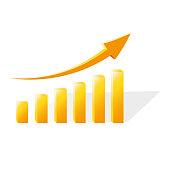 Financial chart showing