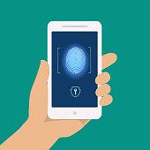 Finger print smart phone access lock,  screen fingerprint hands scan