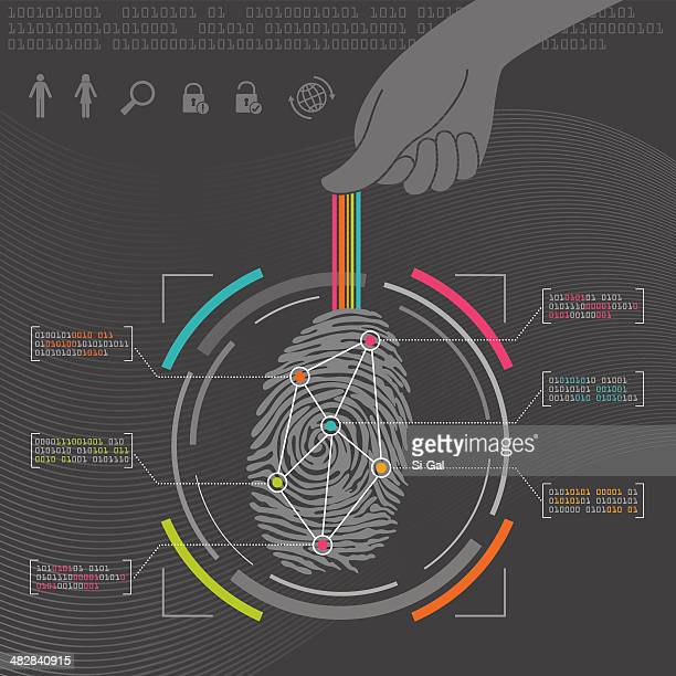 Fingerprint Biometrics