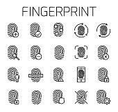 Fingerprint related vector icon set.