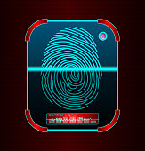 Fingerprint scanning identification system