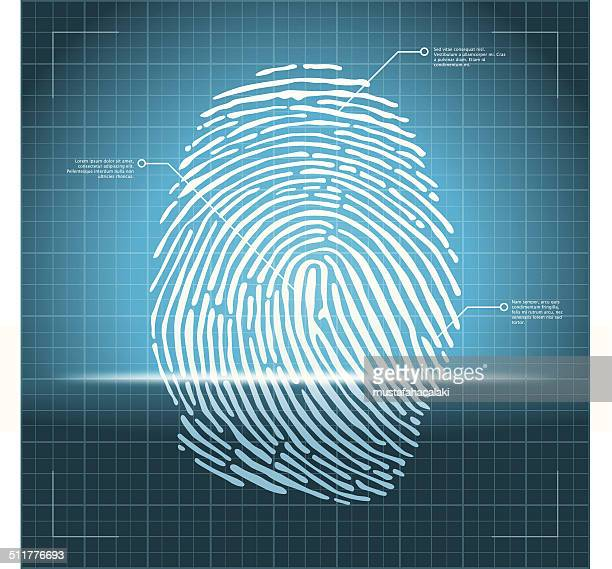 Fingerprint scanning technology