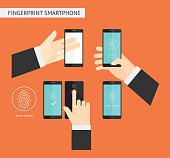 Fingerprint Smartphone