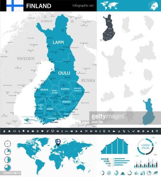stockillustraties, clipart, cartoons en iconen met 08 - finland - murena infographic 10 - turku finland