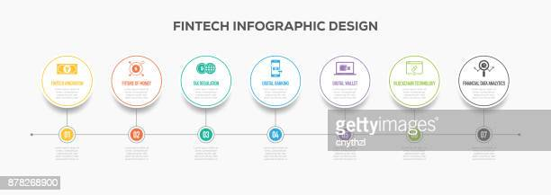 fintech infographics timeline design with icons - financial technology stock illustrations, clip art, cartoons, & icons
