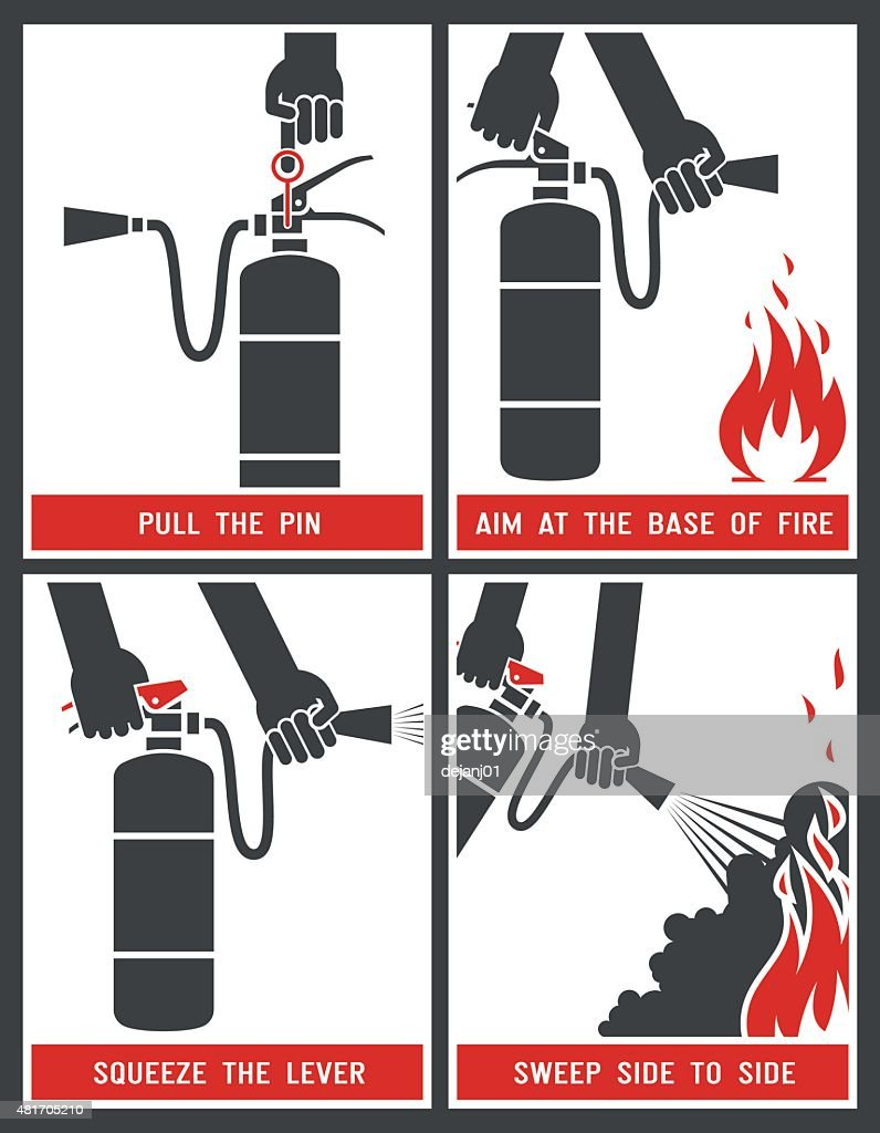 Fire extinguisher label.