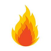 Fire icon. For design, fire icon object, icon.
