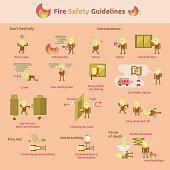 Fire Safety Guidelines