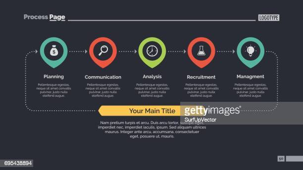 Five Elements Cycle Slide Template