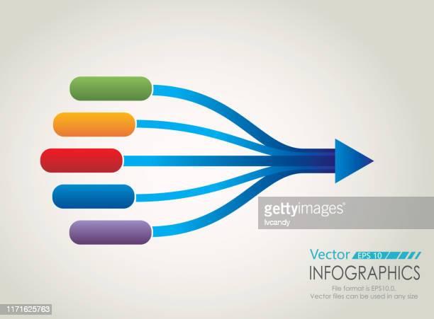 five parts arrows merging - traffic arrow sign stock illustrations