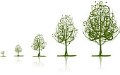 Five stages of growth shown through abstract trees