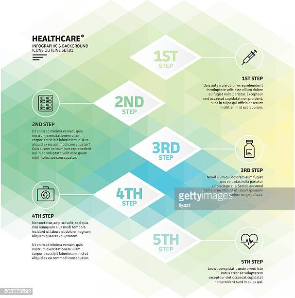 Five Step Healthcare Infographic