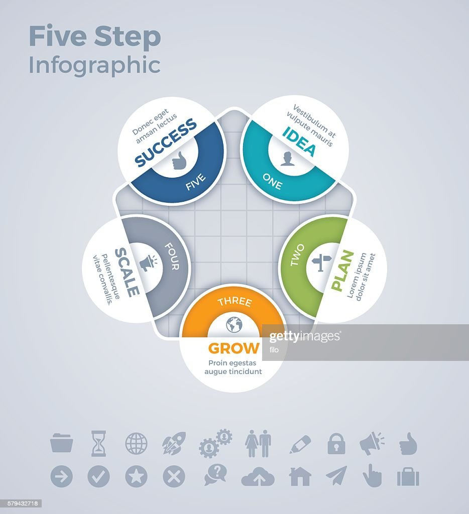 Five Step Infographic