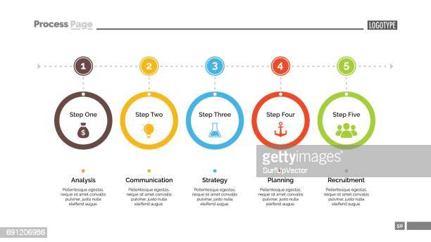 Five Step Process Chart Slide Template