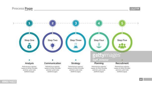 Plantilla de diapositiva de tabla de proceso en cinco pasos