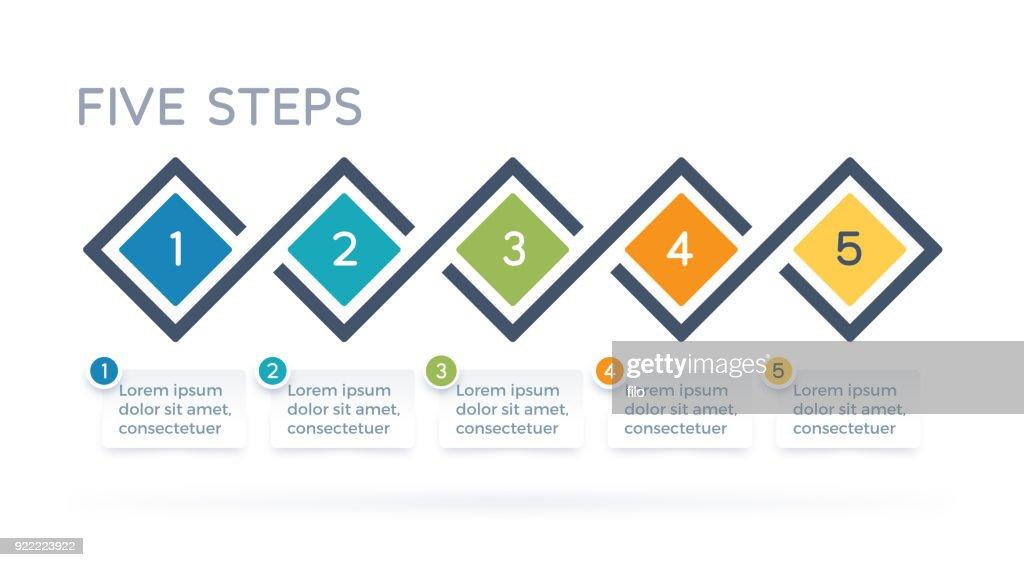 Infografía del proceso en cinco pasos : Ilustración de stock